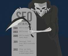 "SEO is Dead: A Fun Romp through the ""Death of SEO"" Graveyard - Published at Portent, an internet marketing company."