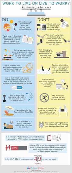 Business Tips | How to work better | Work To Live Or Live To Work?: Achieving A Balance Infographic