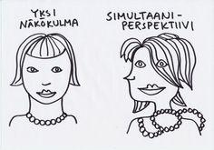 KU 1 - Minä, kuva ja kulttuuri: Taidehistoria - Kubismi