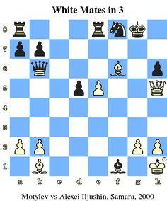 White Mates in 3. Motylev vs Alexei Iljushin, Samara, 2000 www.chess-and-strategy.com #echecs #chess #strategie #quiz