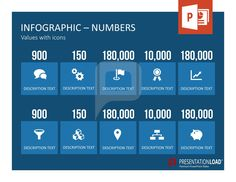 Numbers are part of the most essential element when considering infographics. Use our new set that includes different variations, sizes and styles to build the most optimal presentation.  @ http://www.presentationload.com/infographics-numbers.html