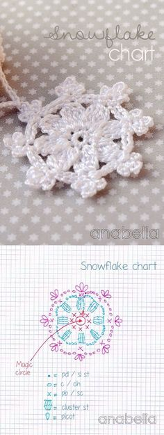 Crochet snowflakes garland with chart.