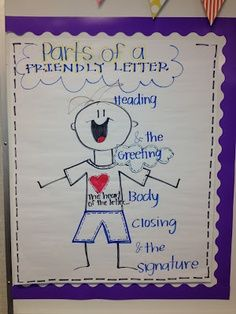 friendly letter anchor chart | friendly letter anchor chart
