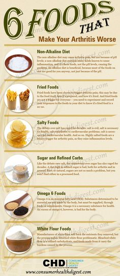 6 Foods That Make Your Arthritis Worse Infographic