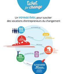 Are you a changemaker ? Ticket For Change arrive en France ! Un voyage d'éveil à l'entrepreneuriat social pour 50 jeunes de - de 25 ans. Candidatures avant le 30 avril 2014 >> http://www.ticketforchange.org/