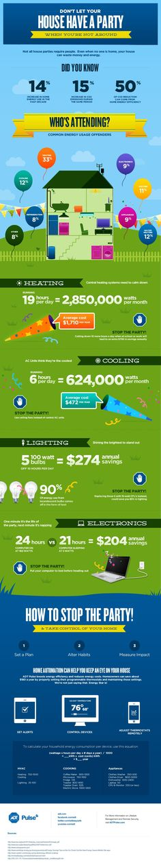 Home Energy Conservation and Efficiency Tips [Infographic]