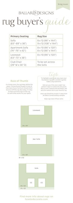 Guide To Choosing A Rug Size. Living Room ...