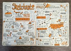 Sketchnotes from Storytelling (Drawn by Makayla Lewis) Bullet Journal Notes, Book Journal, Sketch Journal, Art Journals, Visual Thinking, Design Thinking, Mind Map Art, Mind Maps, Formation Management