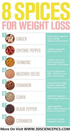 8 Spices for Weight Loss - 9 Weight Loss Tips, Tricks and Infographics to Shape Your Body for The Summer