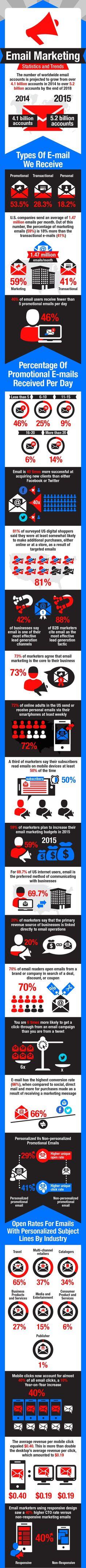 email-marketing-statistics.jpg