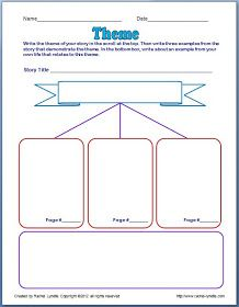 Classroom Freebies: Teaching Theme Poster and Graphic Organizer