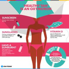 There is no such thing as a healthy tan this #summer. Or ever.