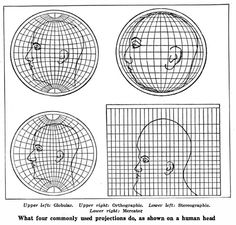 """What four commonly used projections do, as shown on a human head."" [artist unknown; from ""A Map's Other Name is Ananias"" by C.H. Claudy, Scientific American Magazine, December 1921]"