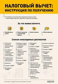 Какие из наиболее популярных у российских граждан трат предусматривают частичный возврат подоходного налога