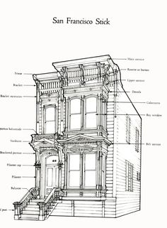 Buying architectural trim detailing house victorian for Architectural materials list