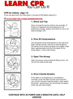 Step By Step CPR Guide for Infants, Babies http://thriftydiydiva.com/step-by-step-cpr-for-infants-guide/