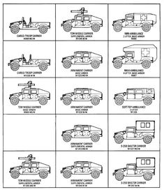 Image detail for -Hummer Military HMMVW (Not H1 or H2) Cont...-tm-55-2320-280-14_6_1.jpg