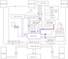 68e5bc5f2e4d8e3c5f2c36640f03068d lincat df33 wiring diagram lincat spare parts lincat wiring lincat df66 wiring diagram at reclaimingppi.co