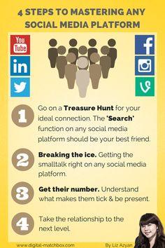 4 Steps to Mastering Any Social Media Platform