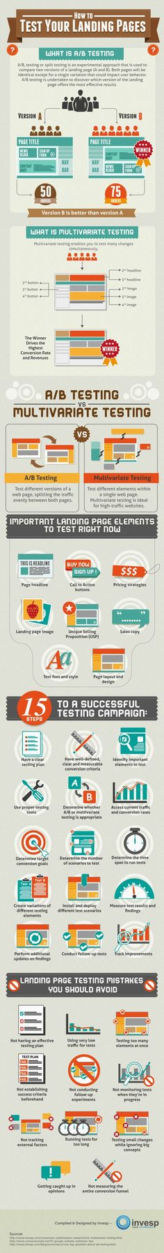 Many folks assume that as soon as they design a good looking landing page their job is done. Nothing can be further from the truth. You can't improve your conversation rate and reduce your CPA if you don't test your landing pages rigorously. This infographic by Invesp shows how you can get started …