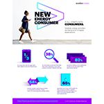 Energy Providers Falling Short of Expectations for Digital Customer Experiences, Accenture Research Finds