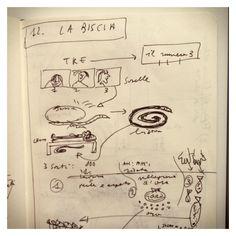 012_La biscia disegnata da Marco Belpoliti su @moleskine