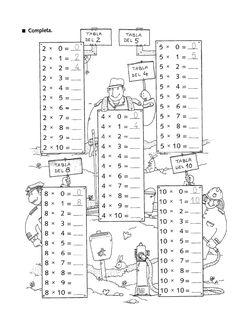 Exercices à imprimer pour les enfants. Multiplications fun pour apprendre…
