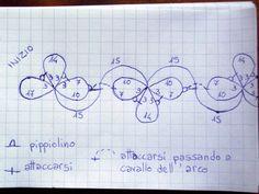 [Grafico_bracciale_chiacchierino.jpg]