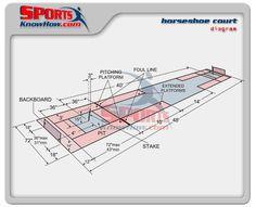 official horseshoe pit dimensions diagram how to build a horsesho rh pinterest com