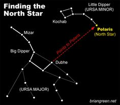 Knowing how to find the North Star in the northern hemisphere is definitely one of the most basic navigational skills that everyone should know - being lost in the wilderness without a compass is not the time to be trying to figure out where the North Sta Wilderness Survival, Camping Survival, Outdoor Survival, Survival Prepping, Emergency Preparedness, Survival Gear, Survival Skills, Constellations, In Case Of Emergency
