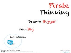 Innovation Thinking Modes. Genuine innovation first requires a new innovation thinking mode.  There are five such innovation thinking modes.    http://www.mixprize.org/hack/creating-strategy-tools-next-generation