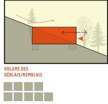 plan maison sur un terrain en pente archi models and sketches pinterest architecture. Black Bedroom Furniture Sets. Home Design Ideas