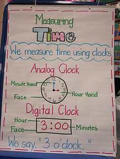 Anchor chart for Measuring Time - I would recommend creating reminders of all the different ways we say time at the quarter hours and half hours as well.