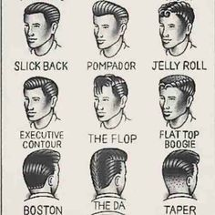 Types of styles