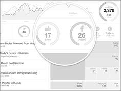 情報やデータはその見せ方も大切、美しくデザインされたビジュアルデータのまとめ