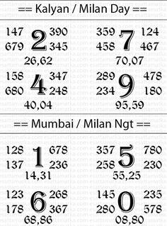 SATTA MATKA GUESSING 143 // Todays Panditji Kalyan-Milan-Main Special Chart (19-August-2015)