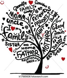 family tree word art tutorial bridal shower gifts ideas
