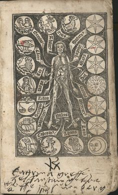 Zodiac ManFrom one of the Book of Hours manuscripts, 15th century.