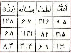 Width of Width and Entering the Works-Vefk - Kurani Oku Islamic Books In Urdu, Islamic Phrases, Islamic Dua, Islam Beliefs, Allah Islam, Islam Quran, Black Magic Book, Dua In Urdu, Quran Pdf