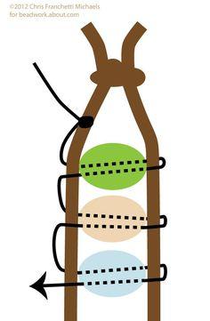 Leather bead wrap bracelet diagram