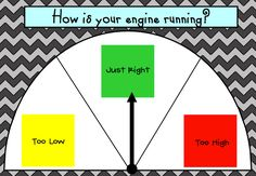 "Have you heard of the Alert Program®? It helps kids become more self-aware and gives them the tools they need in order to regulate their bodies. Make a meter for your child's engine, and ask them, ""how is your engine running?"" Here is a very basic overview: ""too low"" means they are tired or bored, ""too high"" means they are excited or too silly, and if they are in the ""just right"" zone that means they are in control of their body and ready to listen and learn! #classroommanagement #selfregulate"