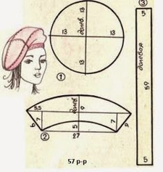 Best 5 Instructions on making a true French beret. Including the fact, they are in French. However my rusty French has gotten an upgrade this past year. Sewing is far easier than Knitting to translate directions. by betsy Hat Patterns To Sew, Clothing Patterns, Dress Patterns, Sewing Patterns, Sewing Clothes, Diy Clothes, Diy Hat, Hat Making, Dressmaking