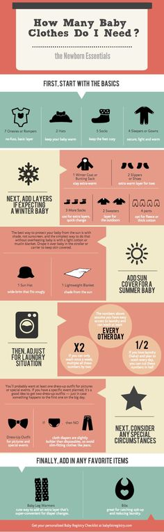 How Many Baby Clothes Do I Need? - What a Newborn REALLY Needs