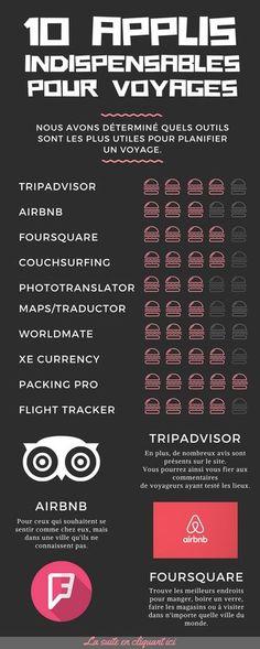 Que vous partiez tout l'été ou juste un weekend, chaque voyage se prépare. Et mieux il est préparé, et moins il est stressant ! Pour vous aider à voyager l'esprit tranquille, les applications mobiles sont là pour vous ! Voici une sélection des meilleures applications mobiles pour voyager l'esprit tranquille. #voyage #vacance #applications #airbnb #tripadvisor #foursquare #astuces #couchsurfing