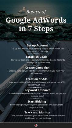 Digital Marketing Trends, E-mail Marketing, Digital Marketing Strategy, Business Marketing, Internet Marketing, Online Marketing, Social Media Marketing, Affiliate Marketing, Content Marketing