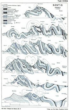 Friday fold: Alpine cross sections by Albert Heim - Mountain Beltway Rock Science, Earth Science Lessons, Science And Nature, Teaching Geography, Physical Geography, Mineralogy, Earth From Space, Rocks And Minerals, Crystals Minerals