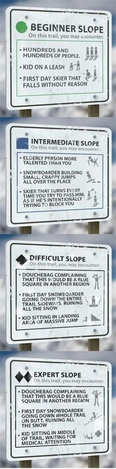 Skiing Skill Levels Explained  via Kurt White
