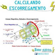 Home Ups Inverter Wiring Diagram Labled Of The Eye Automatic Connection To Calcular Velocidade Motor Eletrico