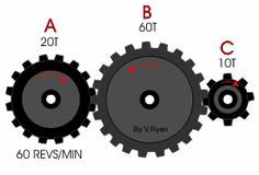 Gear Train Ratios and Gear Train examples