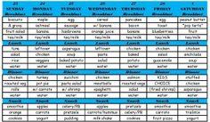Meal Plan 02/23/14-03/01/14